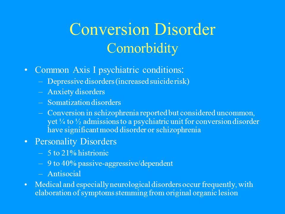 Conversion Disorder Comorbidity