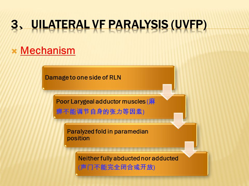 3、uilateral VF Paralysis (uvfp)