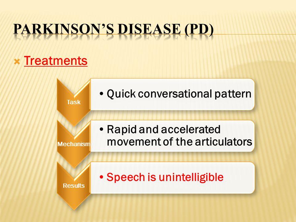 Parkinson's Disease (PD)