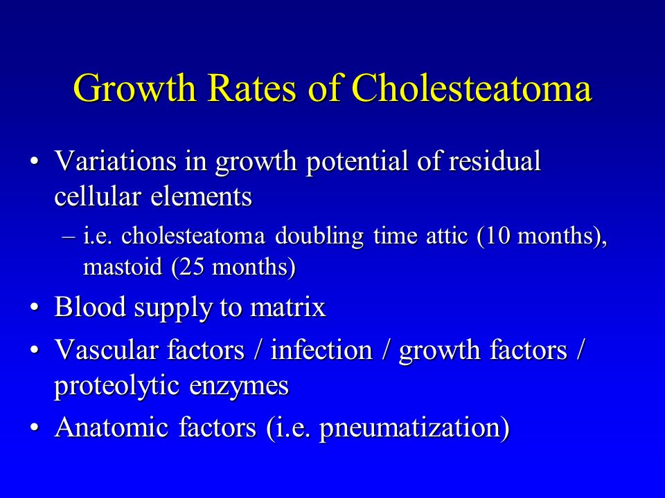 Growth Rates of Cholesteatoma