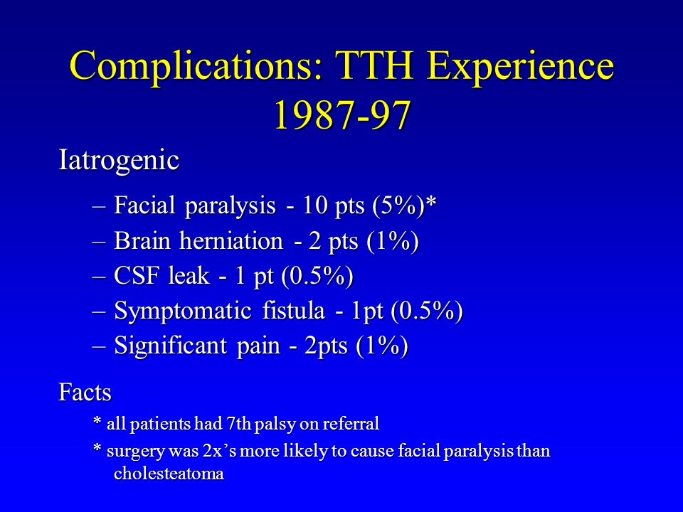Complications: TTH Experience 1987-97