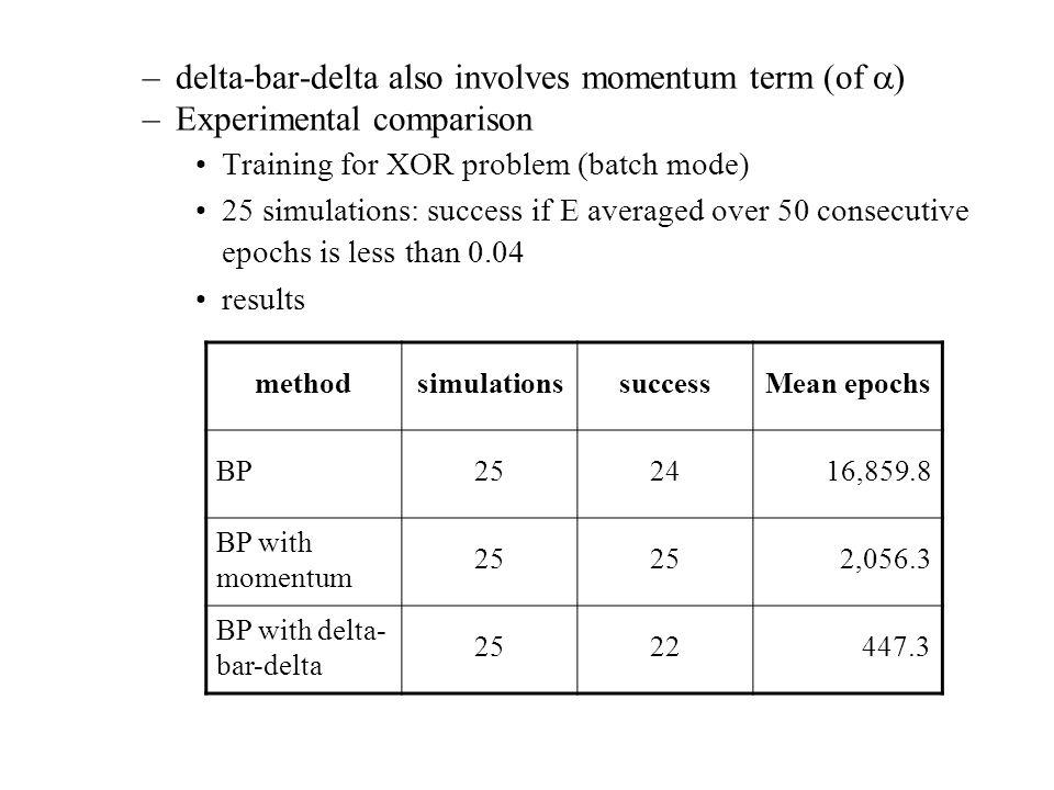 delta-bar-delta also involves momentum term (of a)