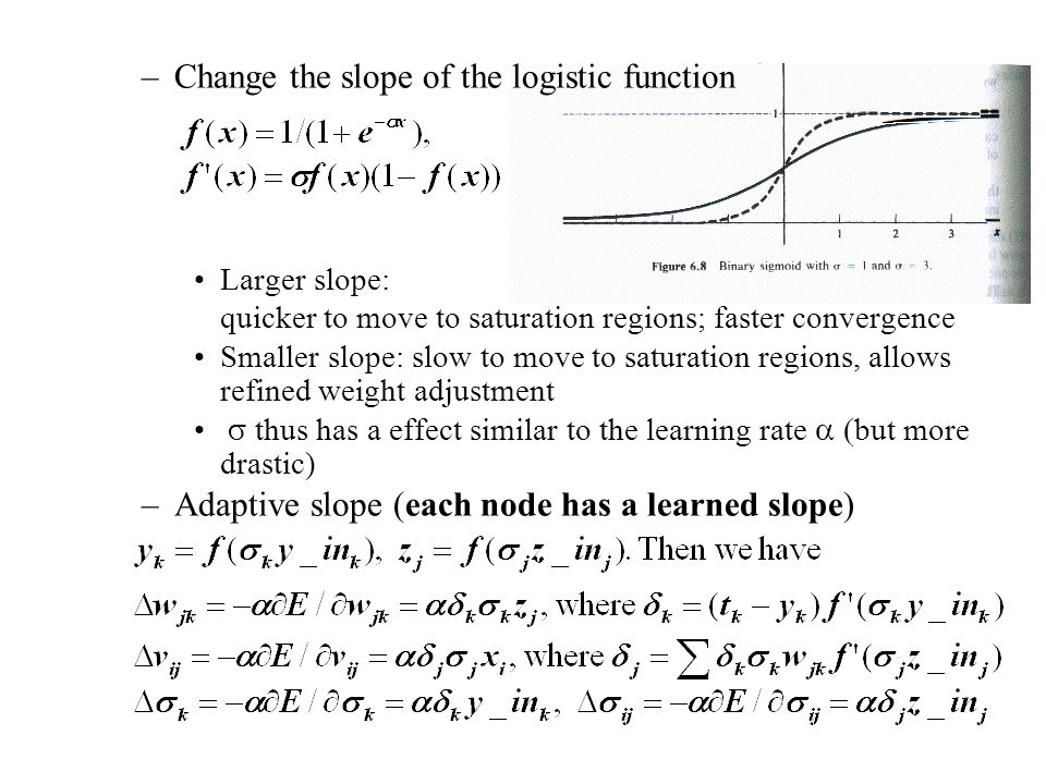 Change the slope of the logistic function