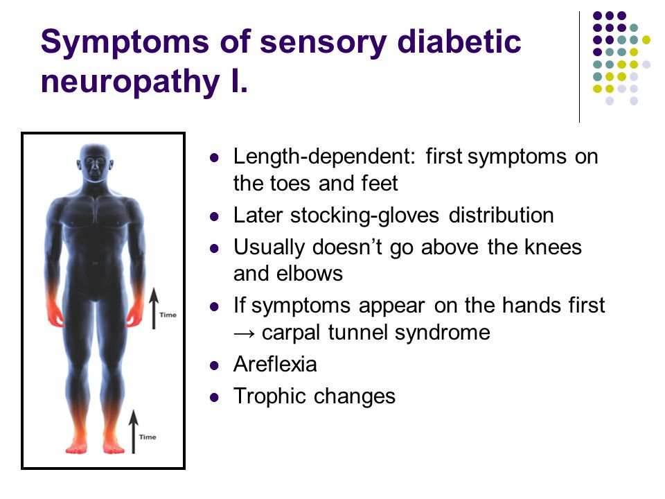 Symptoms of sensory diabetic neuropathy I.