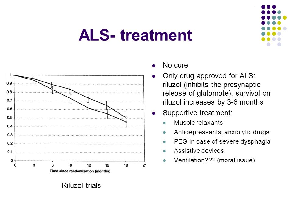 ALS- treatment No cure.