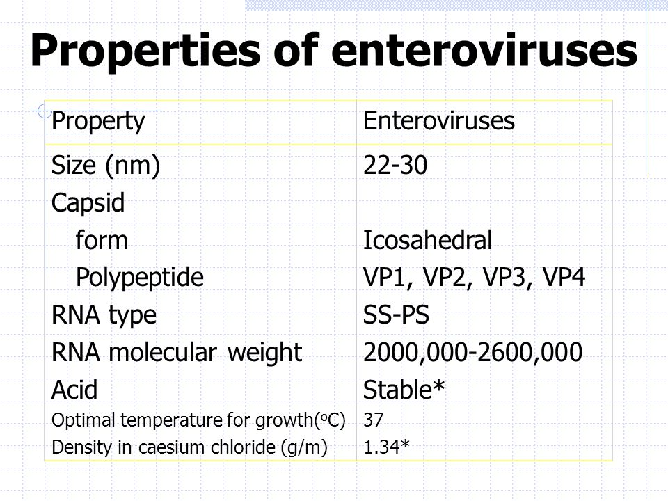 Properties of enteroviruses