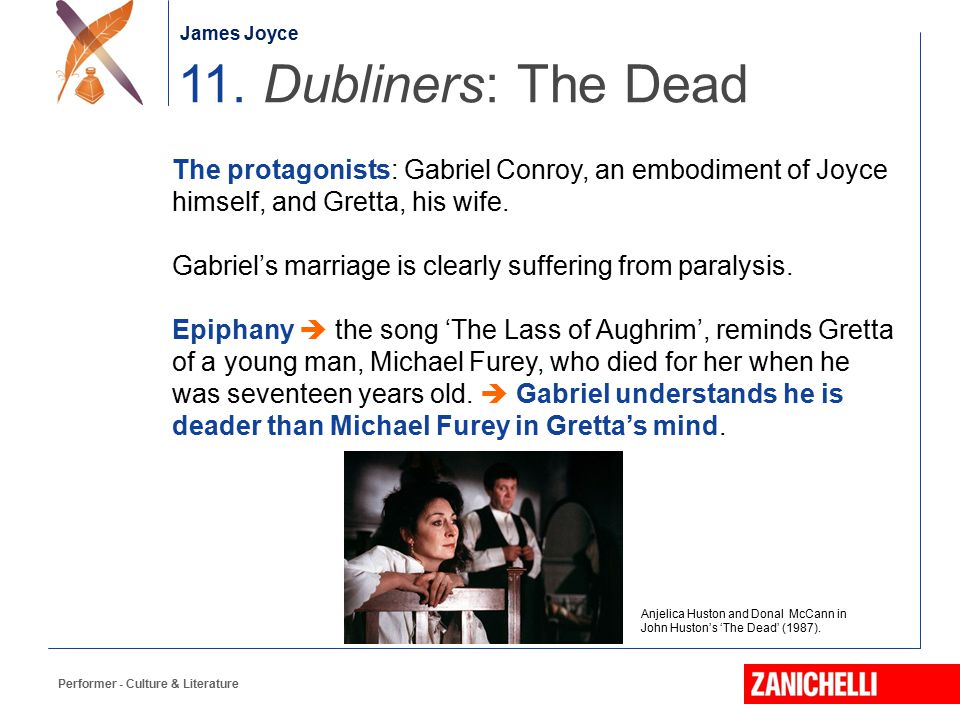 James Joyce 11. Dubliners: The Dead. The protagonists: Gabriel Conroy, an embodiment of Joyce himself, and Gretta, his wife.