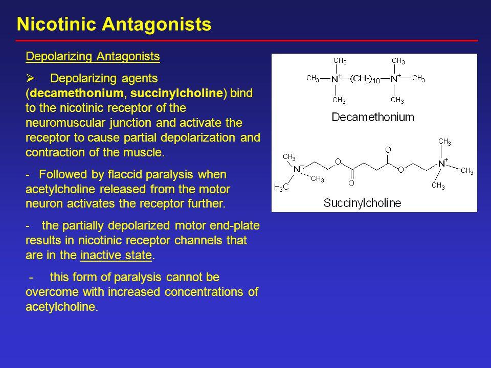 Nicotinic Antagonists