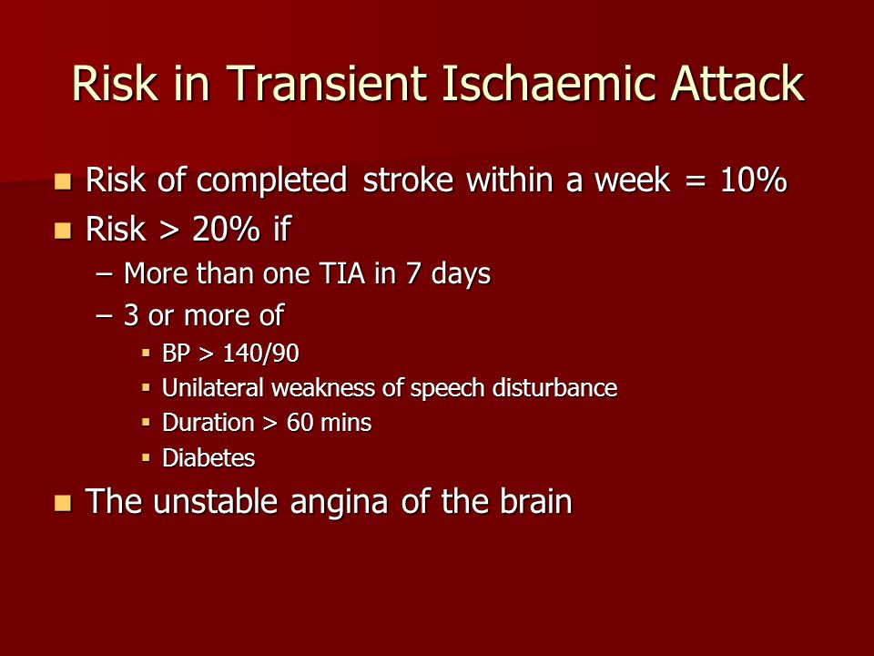 Risk in Transient Ischaemic Attack
