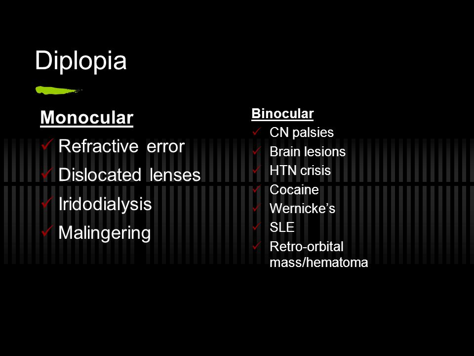 Diplopia Monocular Refractive error Dislocated lenses Iridodialysis