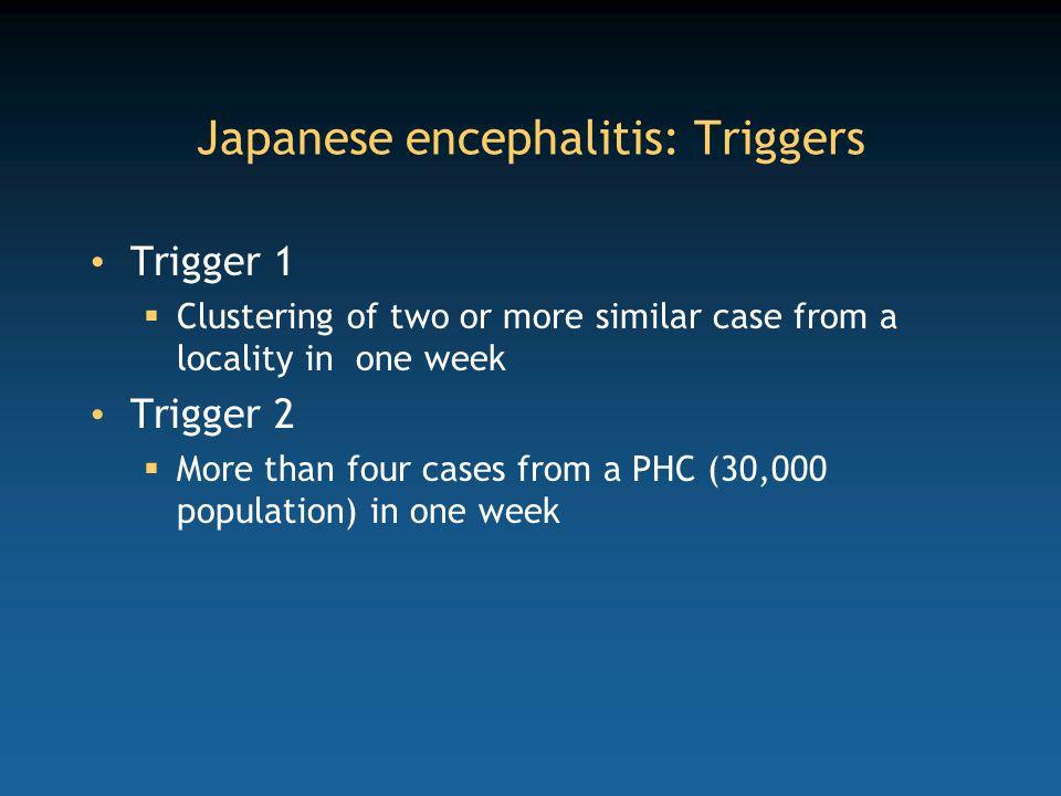 Japanese encephalitis: Triggers