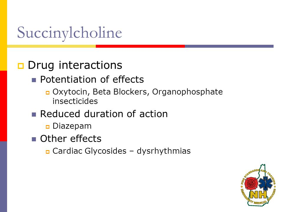 Succinylcholine Drug interactions Potentiation of effects
