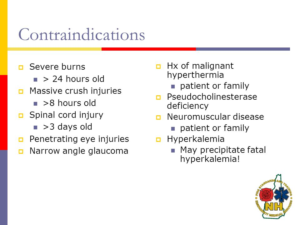 Contraindications Severe burns > 24 hours old