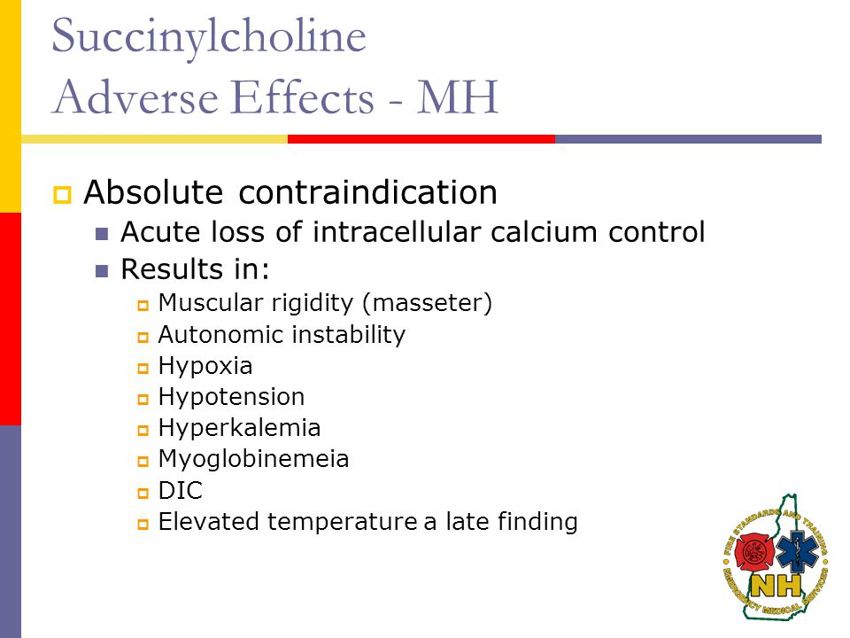 Succinylcholine Adverse Effects - MH