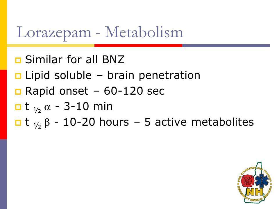 Lorazepam - Metabolism