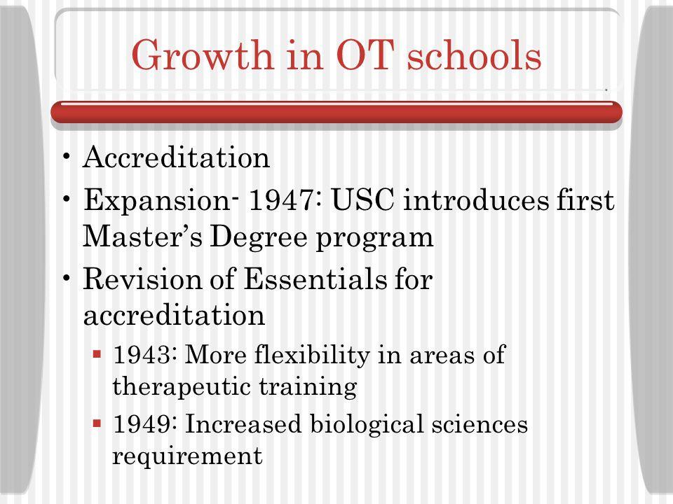 Growth in OT schools Accreditation