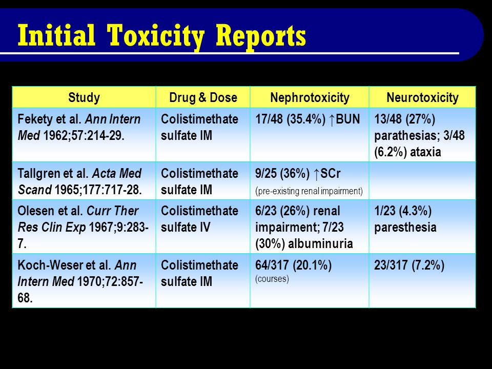 Initial Toxicity Reports