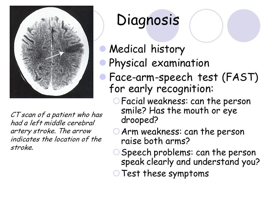 Diagnosis Medical history Physical examination