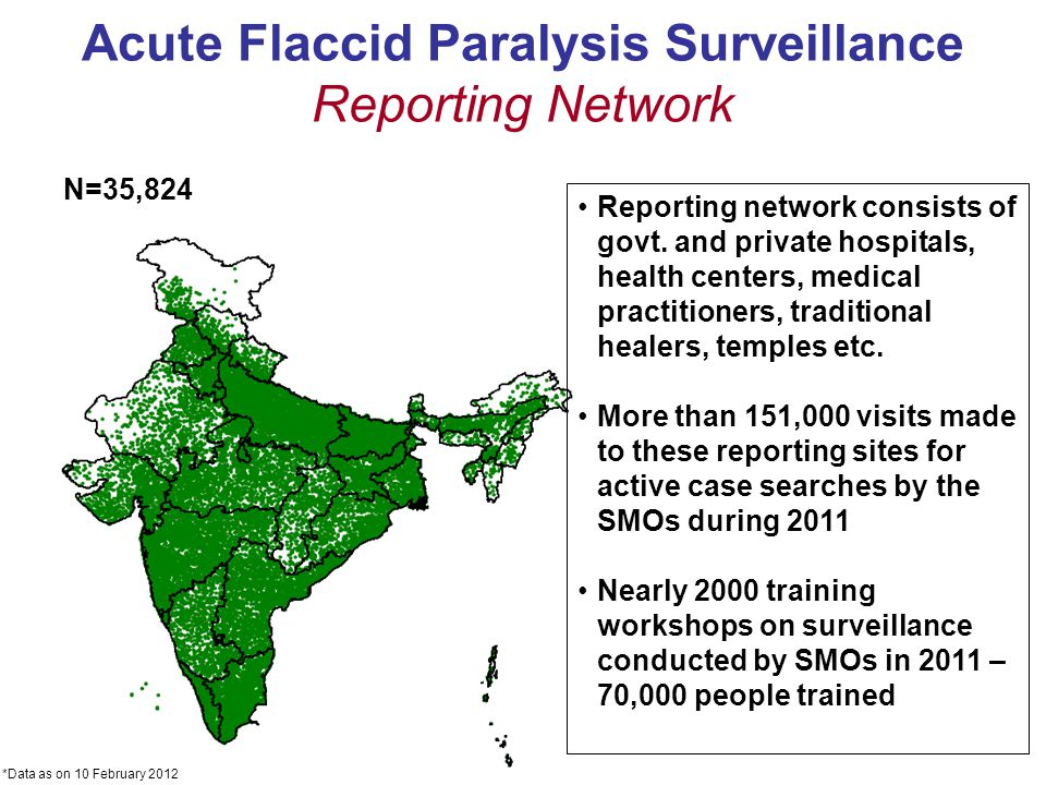 Acute Flaccid Paralysis Surveillance Reporting Network