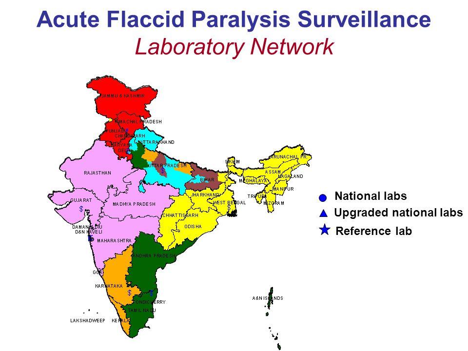 Acute Flaccid Paralysis Surveillance Laboratory Network