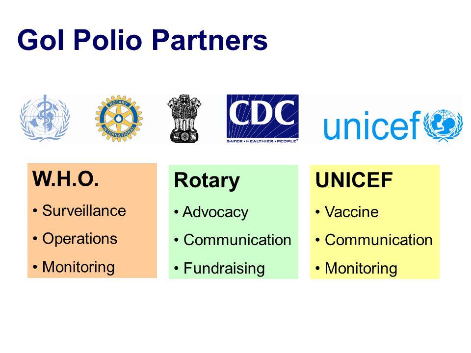 GoI Polio Partners W.H.O. Rotary UNICEF Surveillance Operations