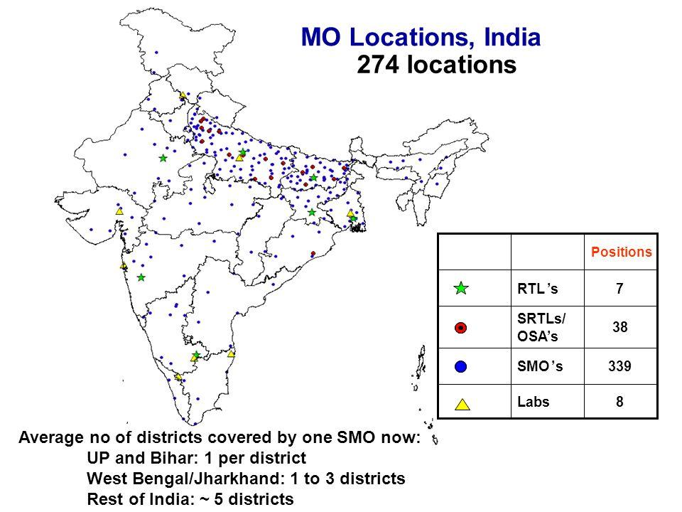 MO Locations, India 274 locations
