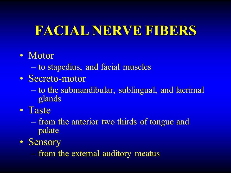 FACIAL NERVE FIBERS Motor Secreto-motor Taste Sensory