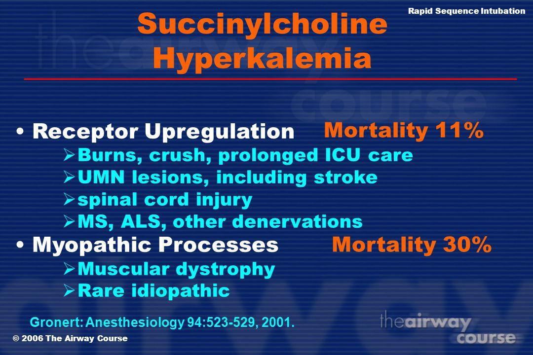 Succinylcholine Hyperkalemia