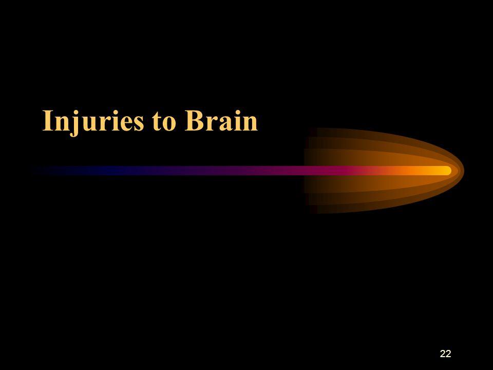 Injuries to Brain