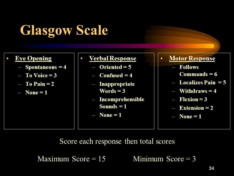 Score each response then total scores