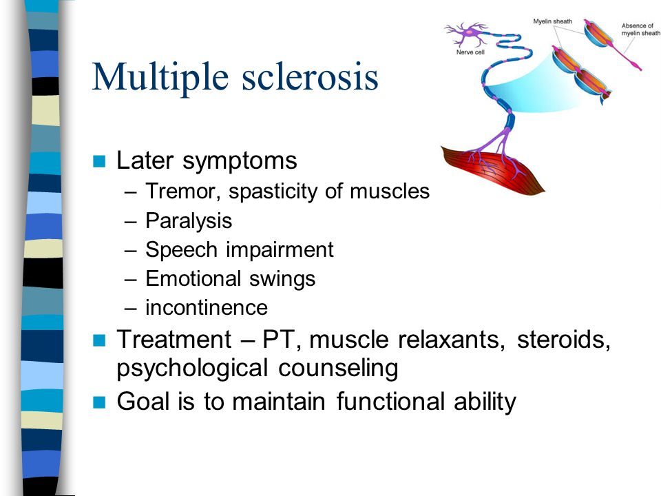 Multiple sclerosis Later symptoms