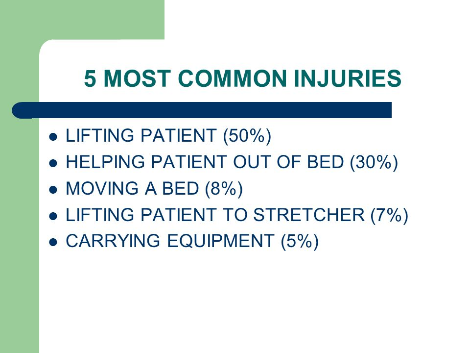 5 MOST COMMON INJURIES LIFTING PATIENT (50%)