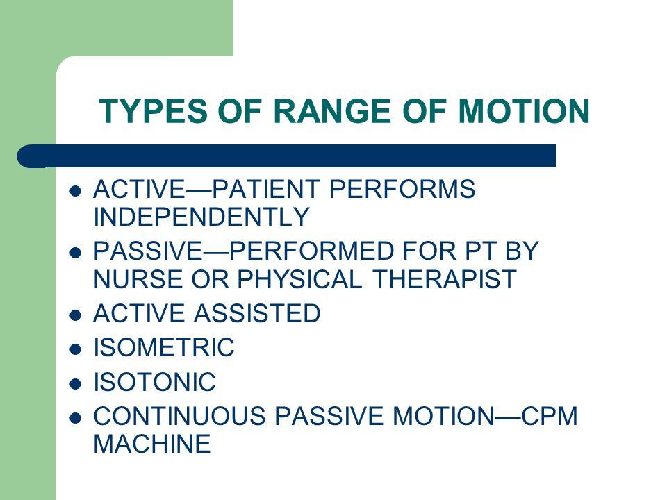 TYPES OF RANGE OF MOTION