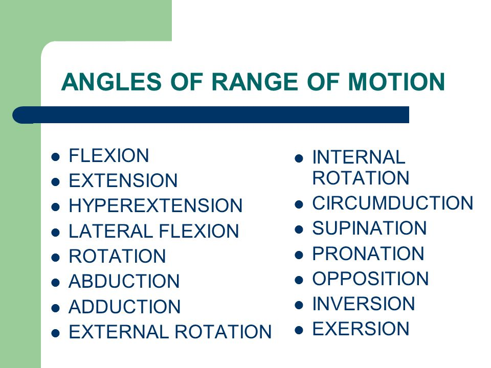 ANGLES OF RANGE OF MOTION