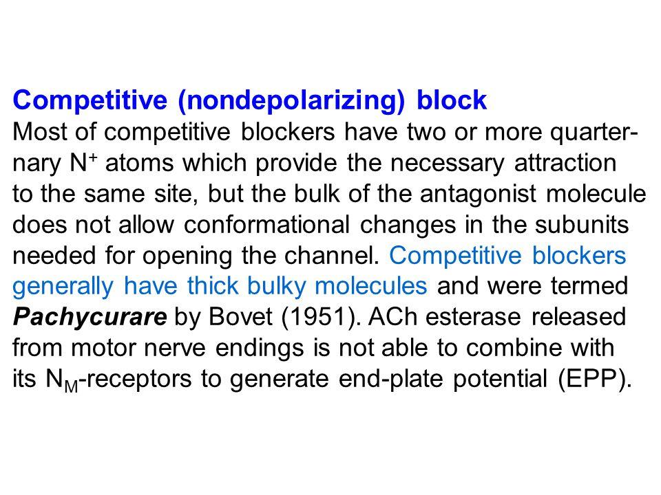 Competitive (nondepolarizing) block