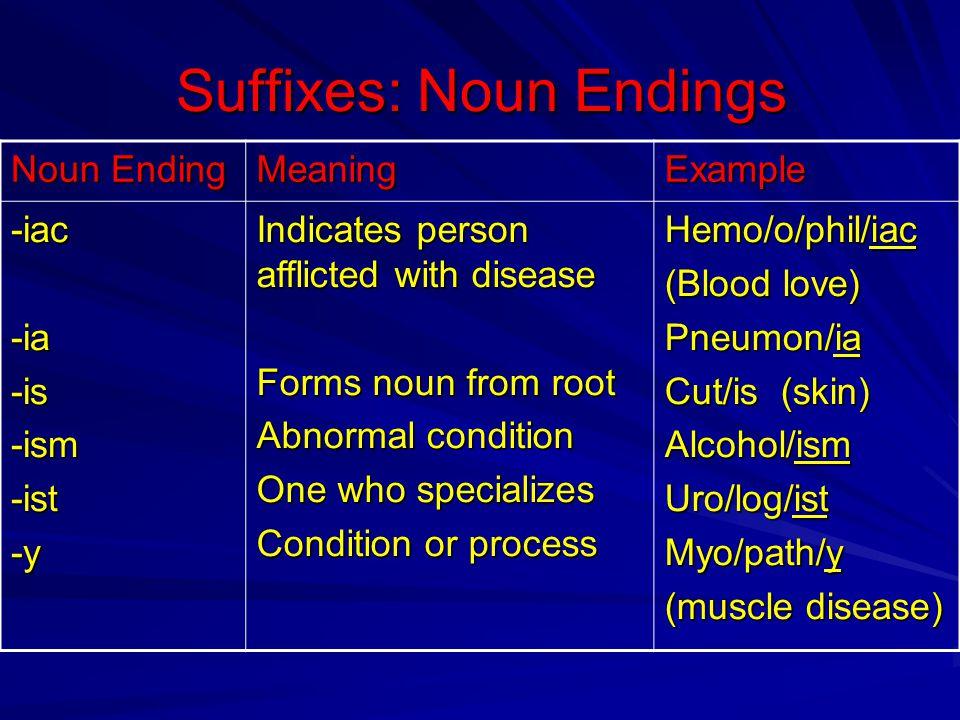 Suffixes: Noun Endings