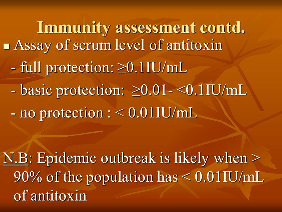 Immunity assessment contd.