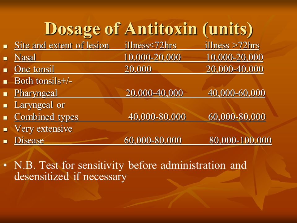 Dosage of Antitoxin (units)