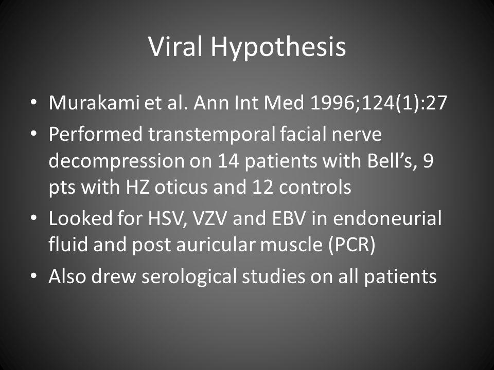 Viral Hypothesis Murakami et al. Ann Int Med 1996;124(1):27