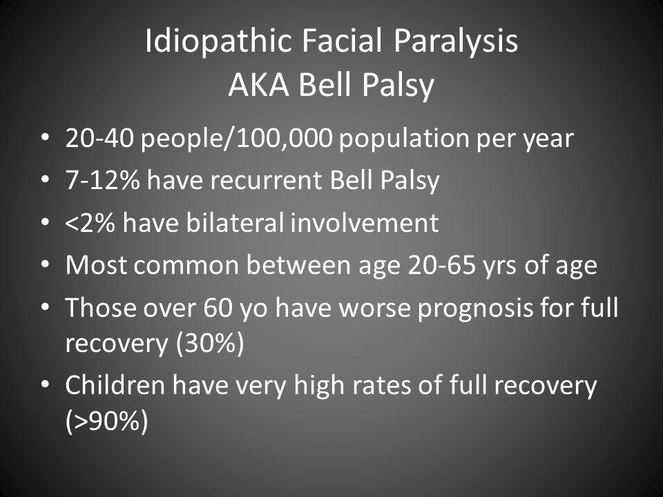 Idiopathic Facial Paralysis AKA Bell Palsy