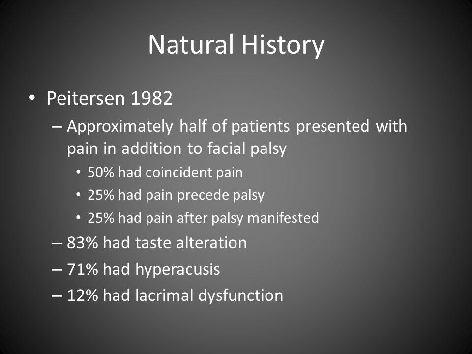 Natural History Peitersen 1982