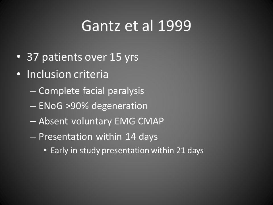 Gantz et al 1999 37 patients over 15 yrs Inclusion criteria