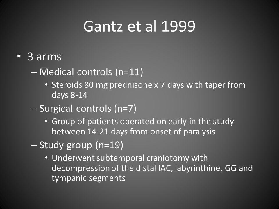 Gantz et al 1999 3 arms Medical controls (n=11)