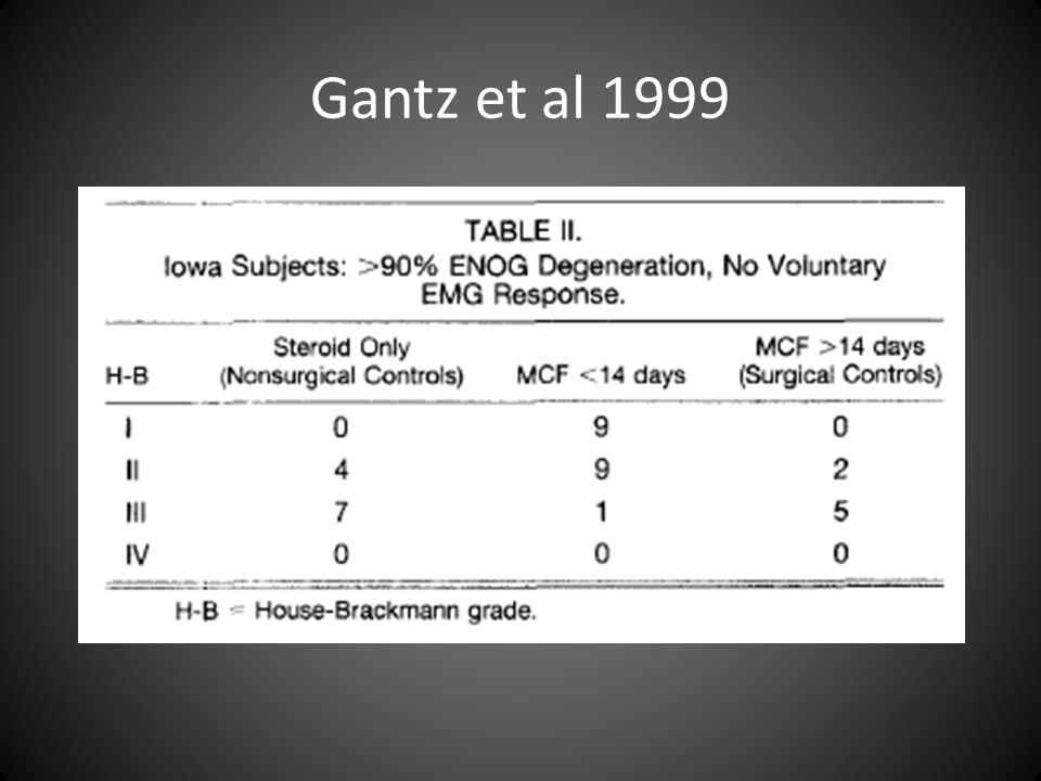 Gantz et al 1999