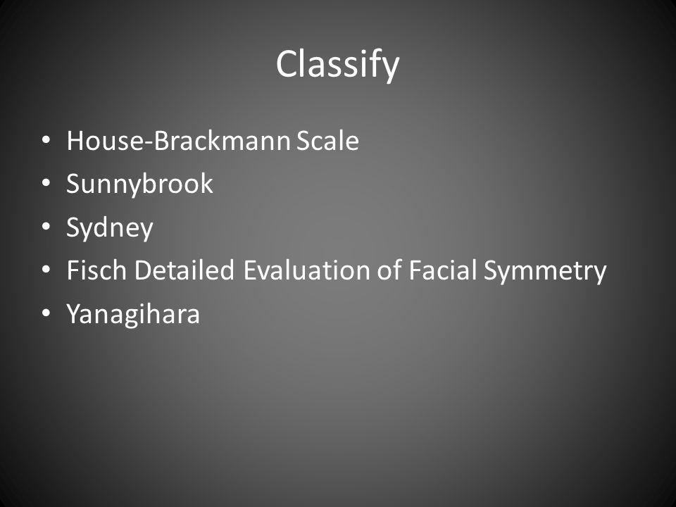 Classify House-Brackmann Scale Sunnybrook Sydney