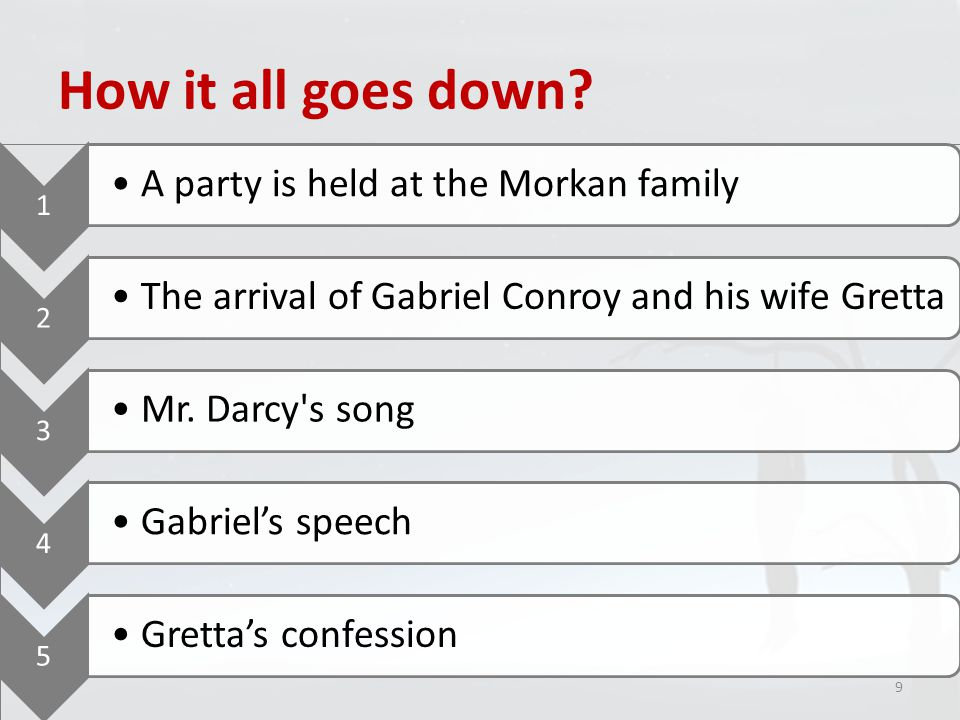 How it all goes down 1 A party is held at the Morkan family 2