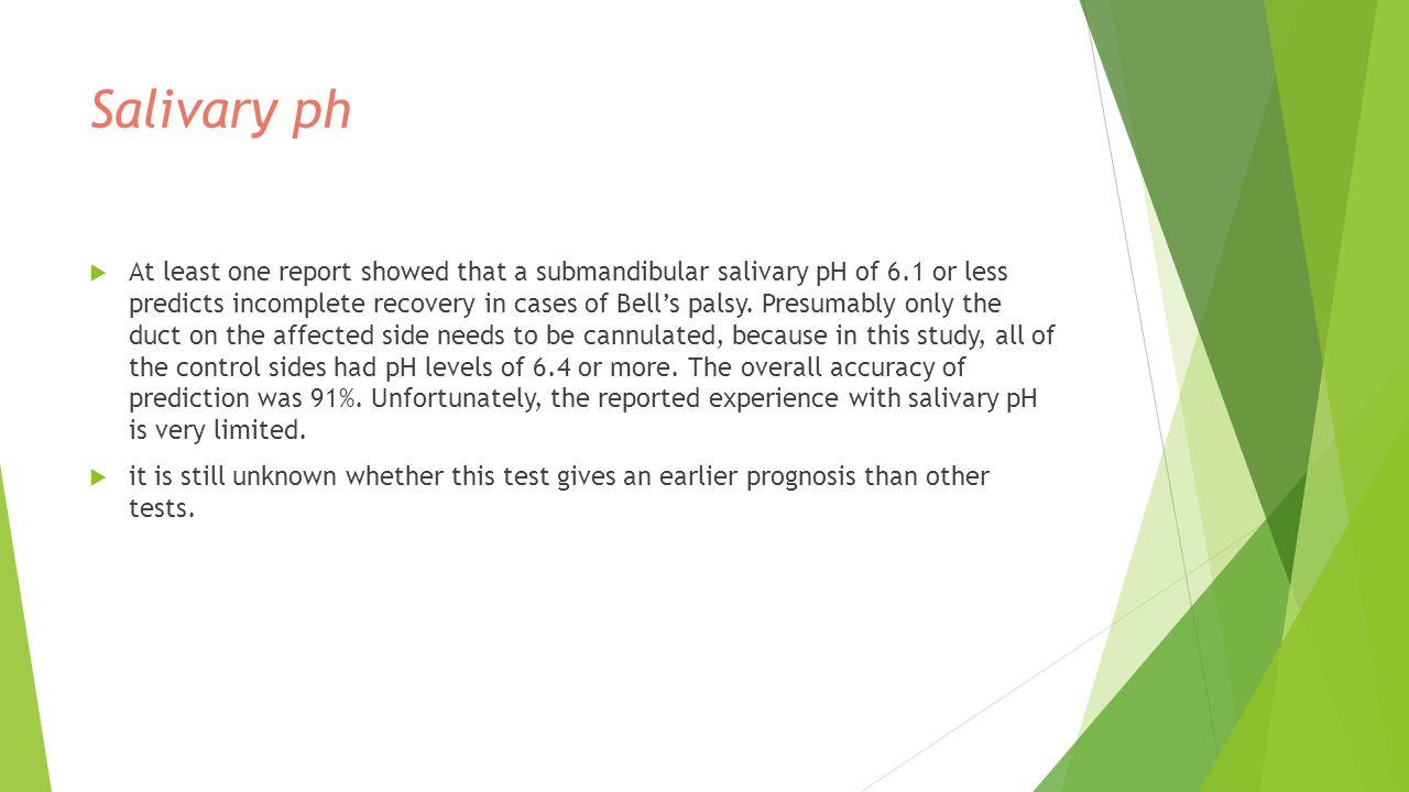 Salivary ph