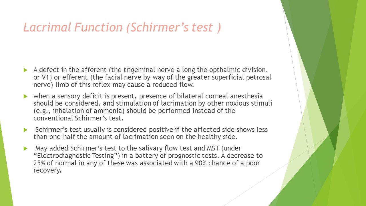 Lacrimal Function (Schirmer's test )
