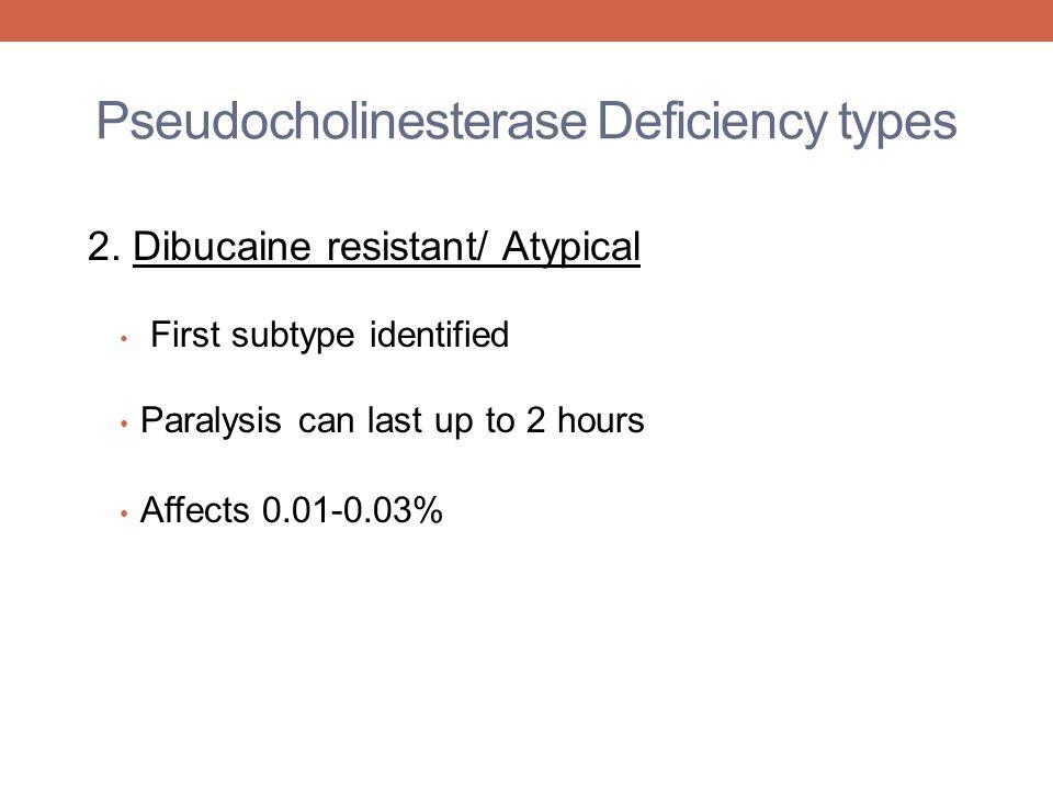 Pseudocholinesterase Deficiency types