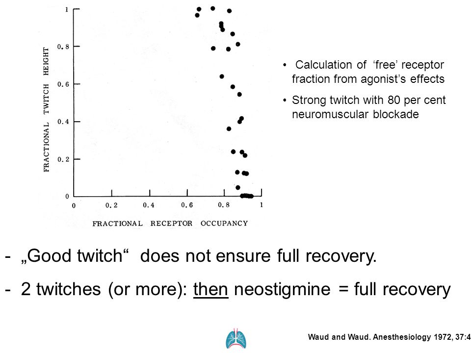 """- """"Good twitch does not ensure full recovery."""